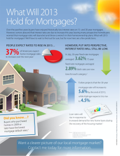 Mortgage Rates